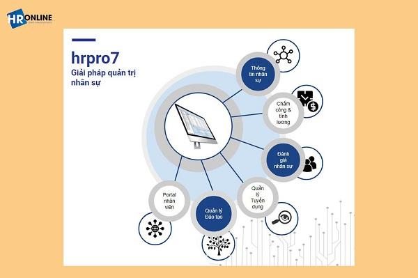 Phần mềm, ứng dụng: Tiện ích của việc quản lý nhân sự Online Phan-mem-quan-ly-nhan-su-gia-re-3